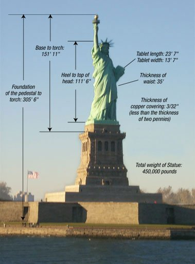 statue of liberty research paper